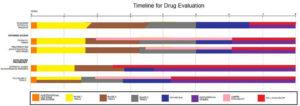 Drug_Evaluation_Process-1024x362